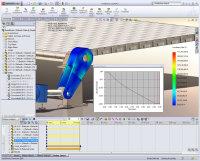 CadON webinar: tugevusanalüüsid SolidWorks-keskkonnas 21.jaanuaril